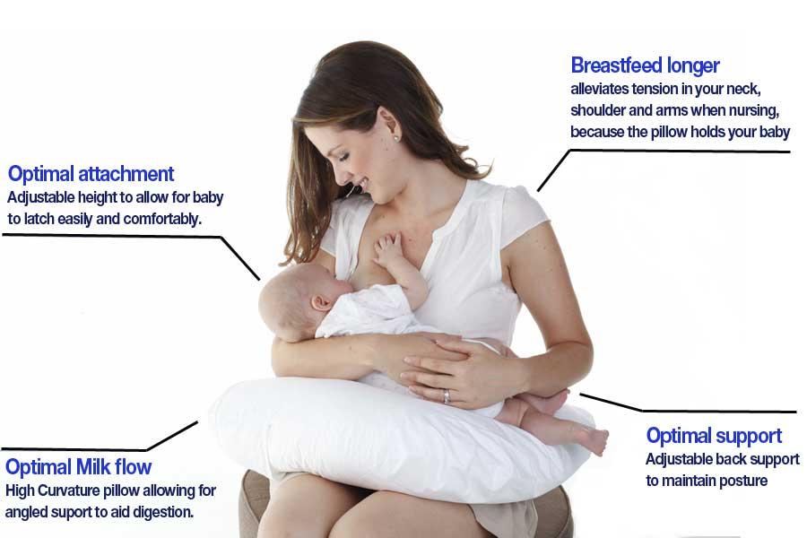 Benefits of a nursing pillow