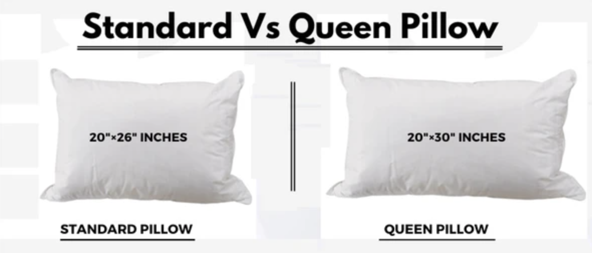 What is queen pillow size ?
