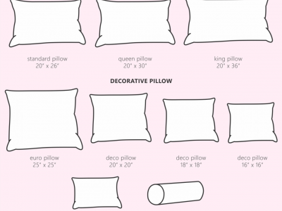 What Is the Standard Size Pillow Dimensions 04/2021?